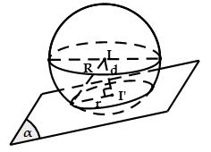 phuong-trinh-mat-cau-7