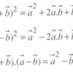 Tích vô hướng của hai vectơ và các dạng bài tập có lời giải từ A - Z