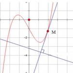 Các dạng viết phương trình tiếp tuyến của đồ thị hàm số từ A - Z