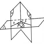 Cách xác định góc giữa hai mặt phẳng và bài tập có lời giải từ A - Z