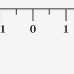 Số thực là gì? Tính chất của số thực và bài tập có lời giả chính xác 100%